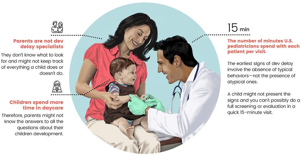 Parent-Child-Doctor.jpg