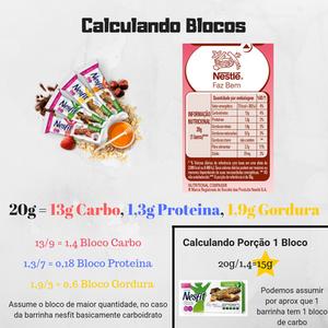 Calcular bloques dieta zonana