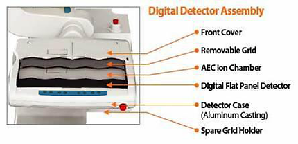 iXRS-AirDRC digital detector assembly