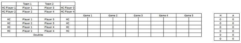 Score Card Template.JPG
