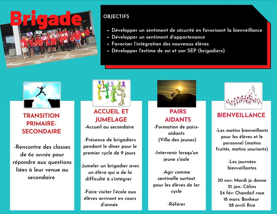 Brigade 2021.png