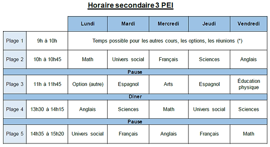 horaire 3 pei.png