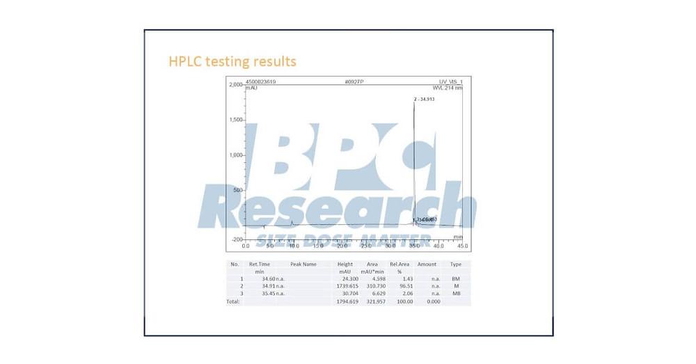 HGH HPLC