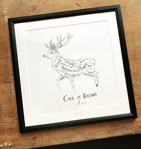 The Cuts of Venison Print