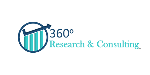 360° Research & Consulting Estudios de Mercado