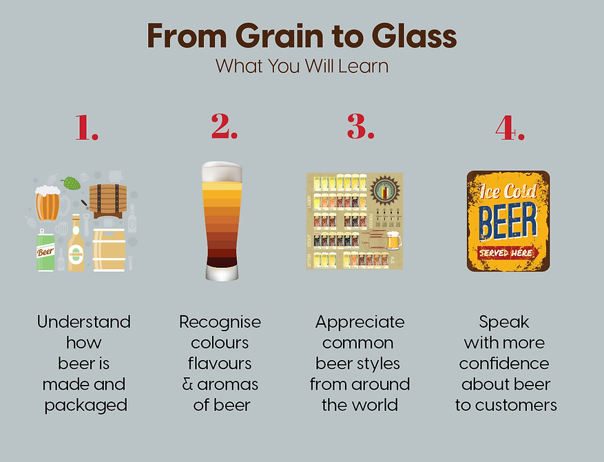 From Grain to Glass-WHAT YOU WILL LEARN.
