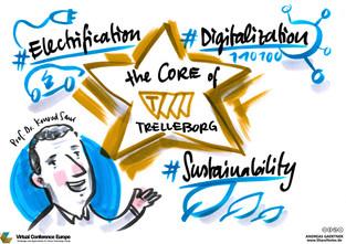 ShareNotes-TrelleborgVC-EU20-3