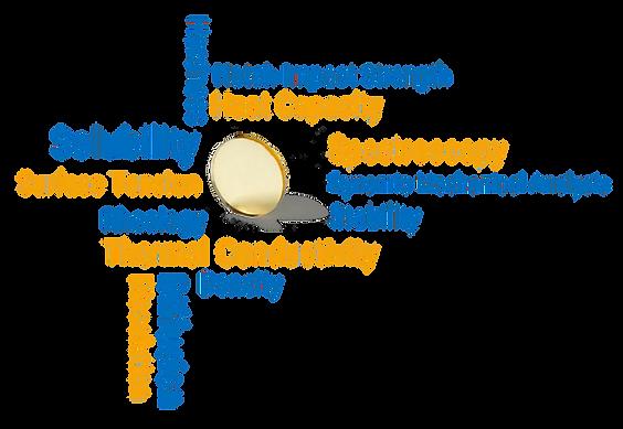 VCM Applications - Hot-melt extrusion formulation screening