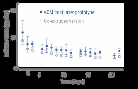 multilayer prototype vs extrusion.webp