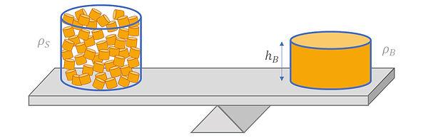 Sample height_balance.jpg