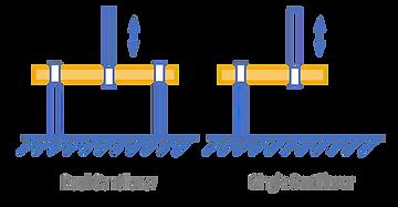 Dynamic Mechanical Thermal Analysis (DMTA)