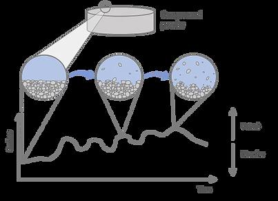 Compressed powder dissolution