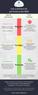 Infographie: Les 3 niveaux de prévention des Risques Psychosociaux (RPS)