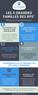 Infographie: Les 4 grandes familles des Risques Psychosociaux (RPS)