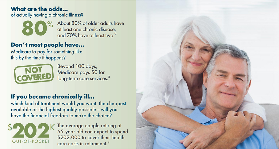 Sequoia_long term care photo.png