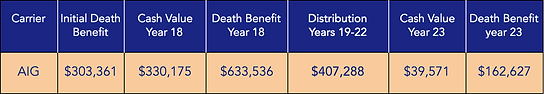sequoia_college savings table.png