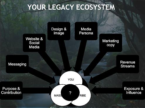 LegacyEcosystem-screenshot.png