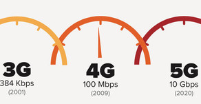 Confused about 4G 5G LTE NB-IoT? Here are the basics and key differences.