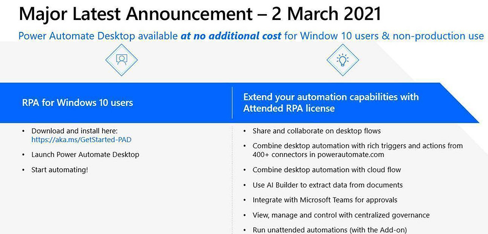 A paid lincense enhances Microsoft Automate Desktop with ability to schedule automations, collaborate on desktop flows, and more