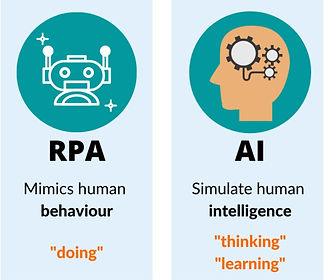 Robotic Process Automation (RPA) vs AI