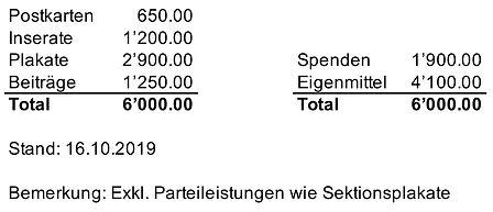 20191016_NR19_Budget.jpg