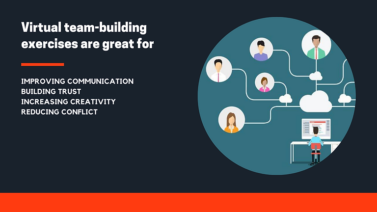 Virtual Team Building - YML