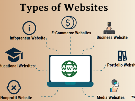 Websites (Payments and Password's )