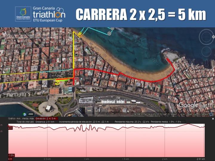 CARRERA. A PIE