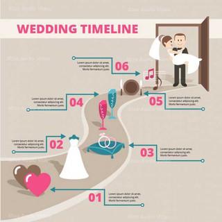 wedding-timeline-infography_23-214753396