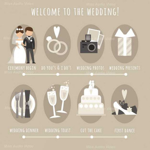 Welcome To The Wedding