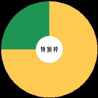 円グラフ02.png
