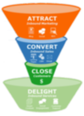 Inbound-Marketing-Sales-Funnel.png