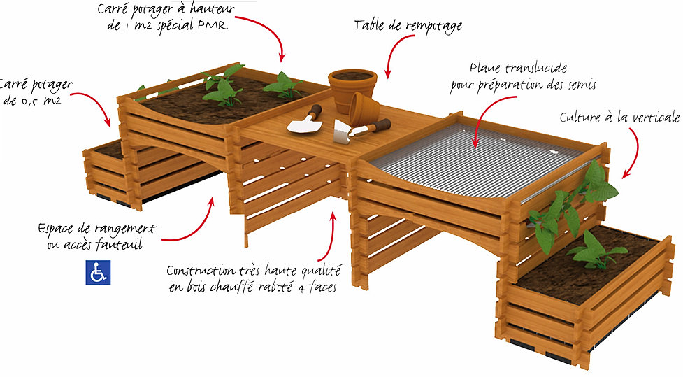 solutions de carr potager pour le jardinage urbain. Black Bedroom Furniture Sets. Home Design Ideas
