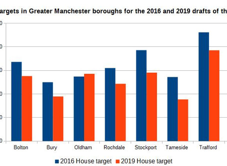 Oldham is the only borough to increase its housing target