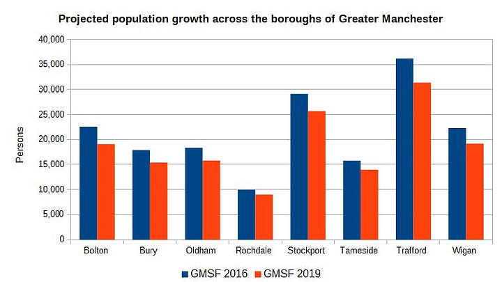 Population comparison 2.jpg