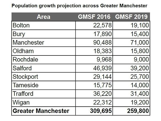 Population comparison 1.jpg