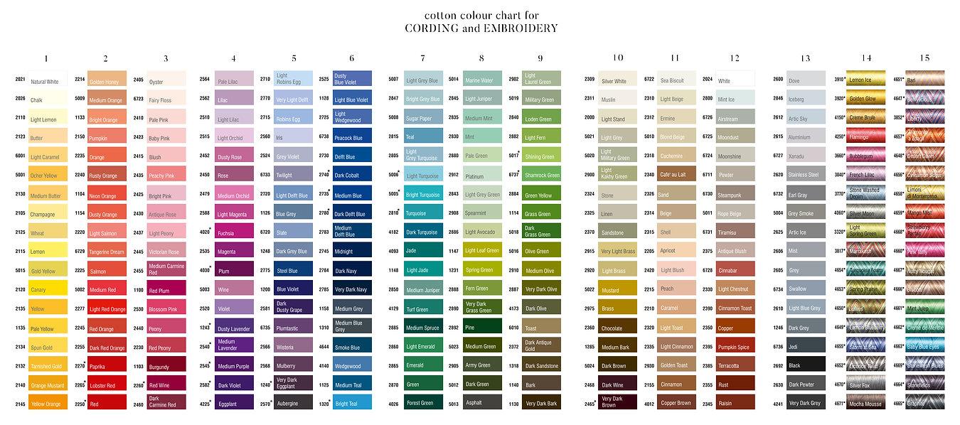Aurifil-Cotton-Color-Names.jpg