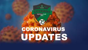 Club International FC Update - Coronavirus