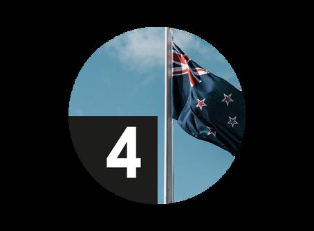 Senior Full Stack Developer - International | Cód. NZ 4