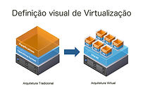 virtualizaçao vmware, medtech