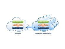 data centers vmware, medtech angola