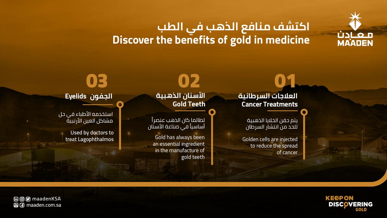 Gold Campaign