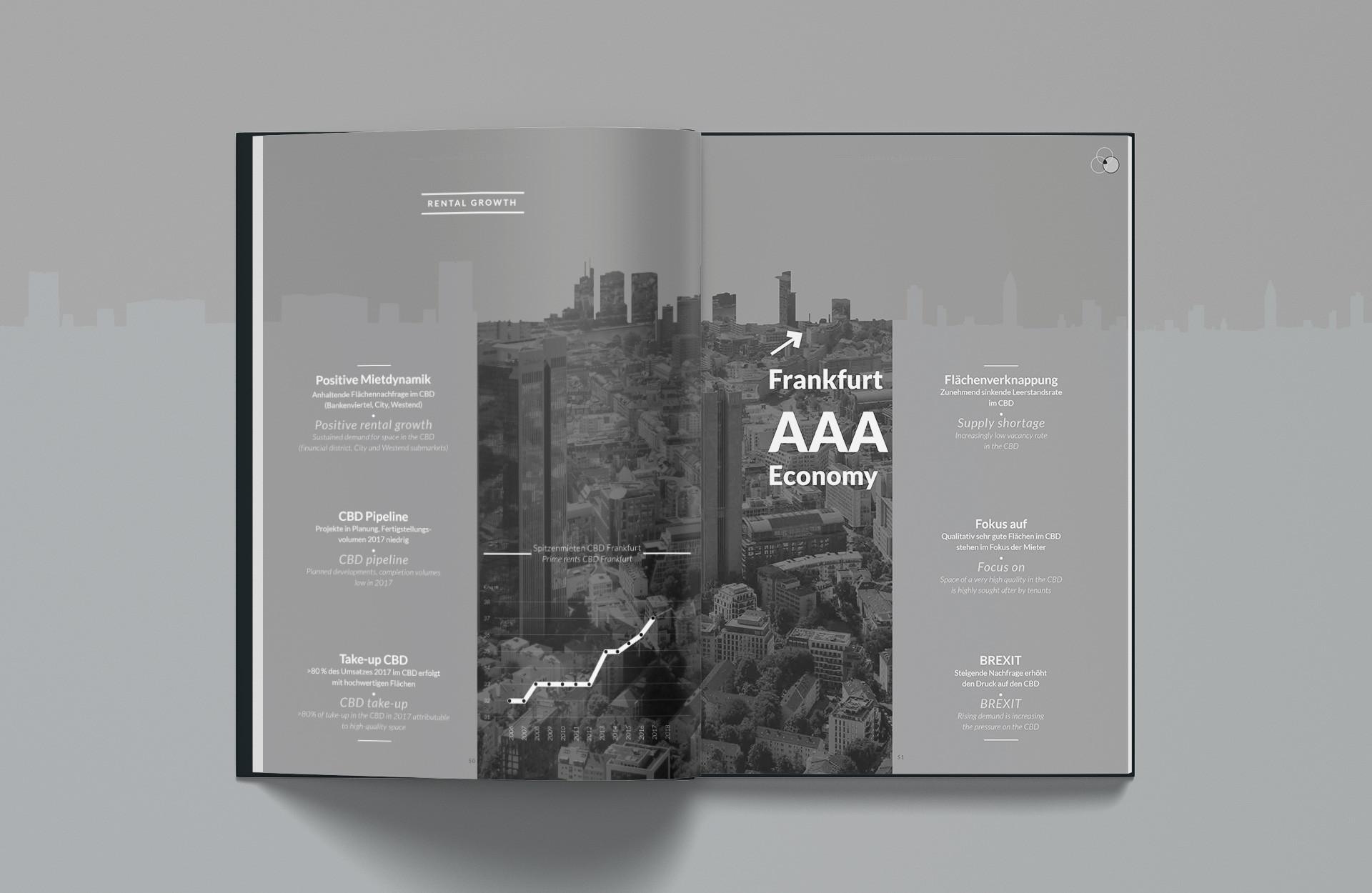 Savills_FiftyAvon_Seite_50-51_brochure-a
