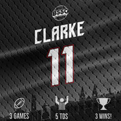 Game week 3 - Mr. Clarke Have a Day
