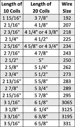 Wire Size Chart Final.png