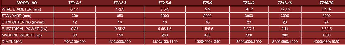 30979-ctyy_table-1.jpg