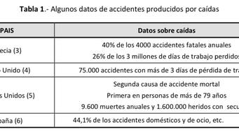 Rehabilitación y Normativa: el tratamiento de la seguridad de utilización en intervenciones en edifi