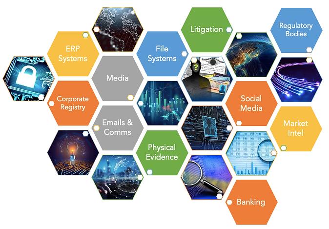 data landscape.png