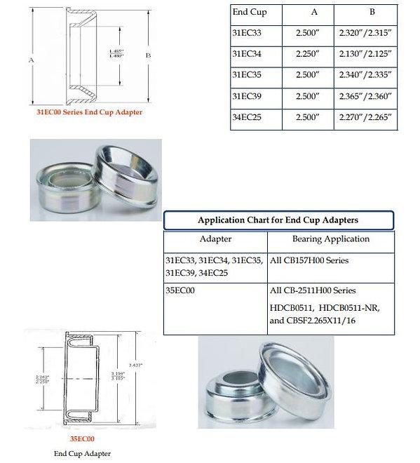 End Cap Adaptors for Conveyor Bearings.J