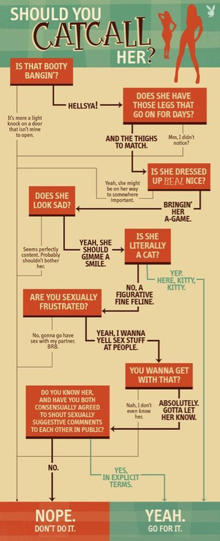 Should You Catcall Her?